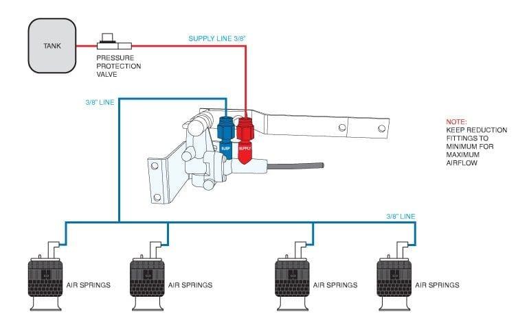 2011 Freightliner Air Bag Dump Valve Switch Wiring In Dash