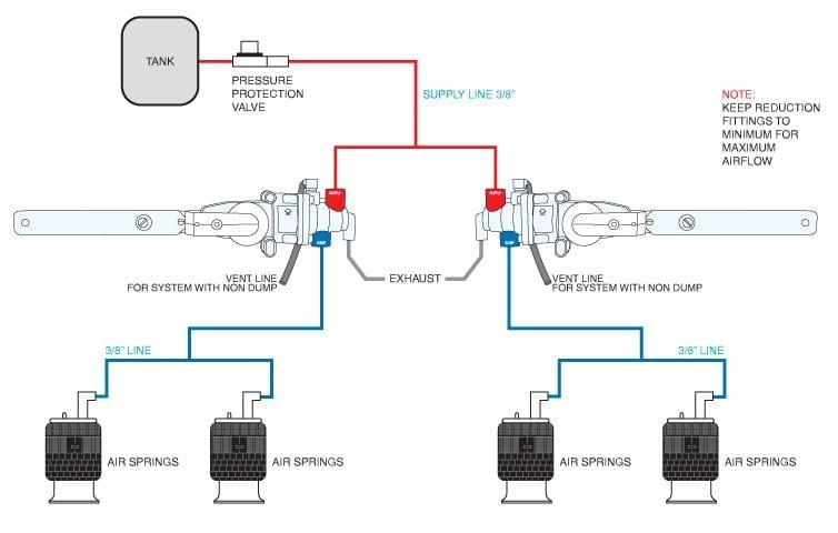 Air Bag Dump Valve Schematic - Wiring Diagram Section Xt Wiring Diagram on