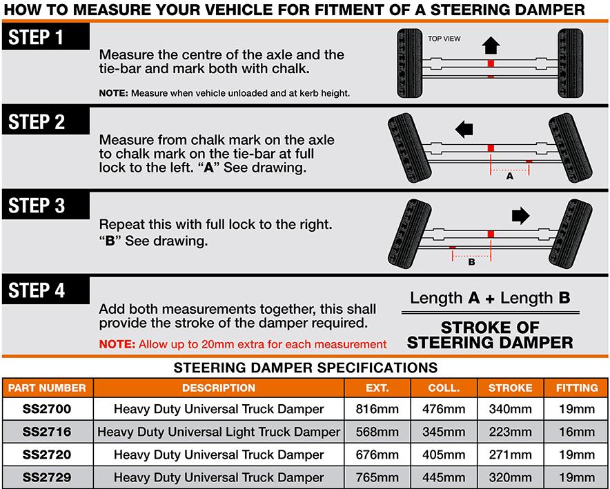 Steering & Cab Dampers - Powerdown : Powerdown