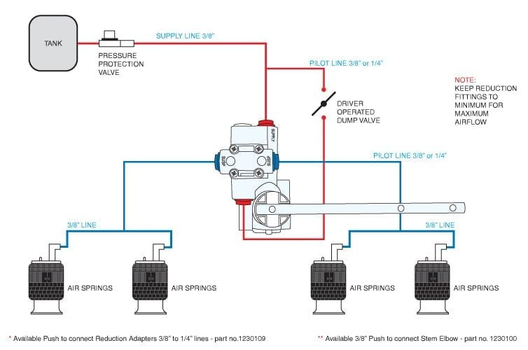 dump valve vertical mount